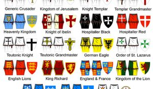 Custom LEGO Minifigure Knight Decals Tabard and Shield Heraldry
